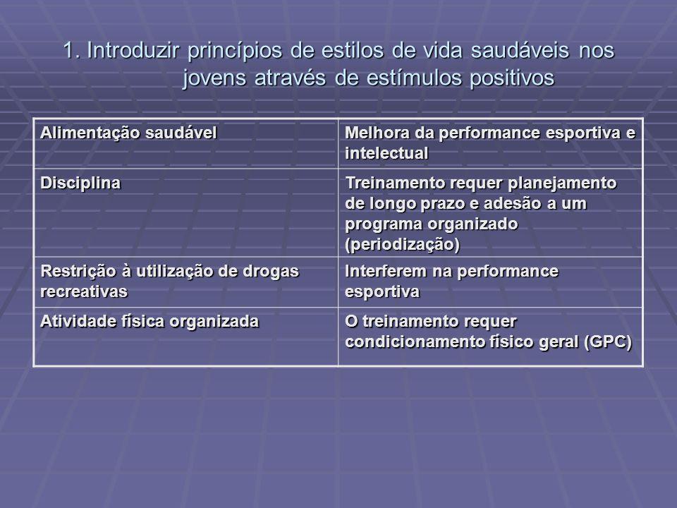 1. Introduzir princípios de estilos de vida saudáveis nos jovens através de estímulos positivos