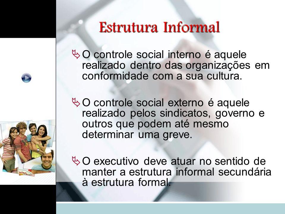 Estrutura Informal O controle social interno é aquele realizado dentro das organizações em conformidade com a sua cultura.
