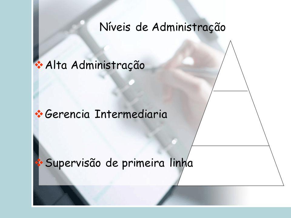 Níveis de Administração