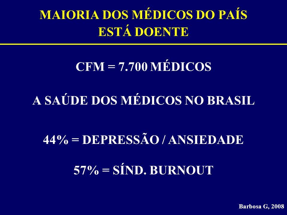 MAIORIA DOS MÉDICOS DO PAÍS ESTÁ DOENTE