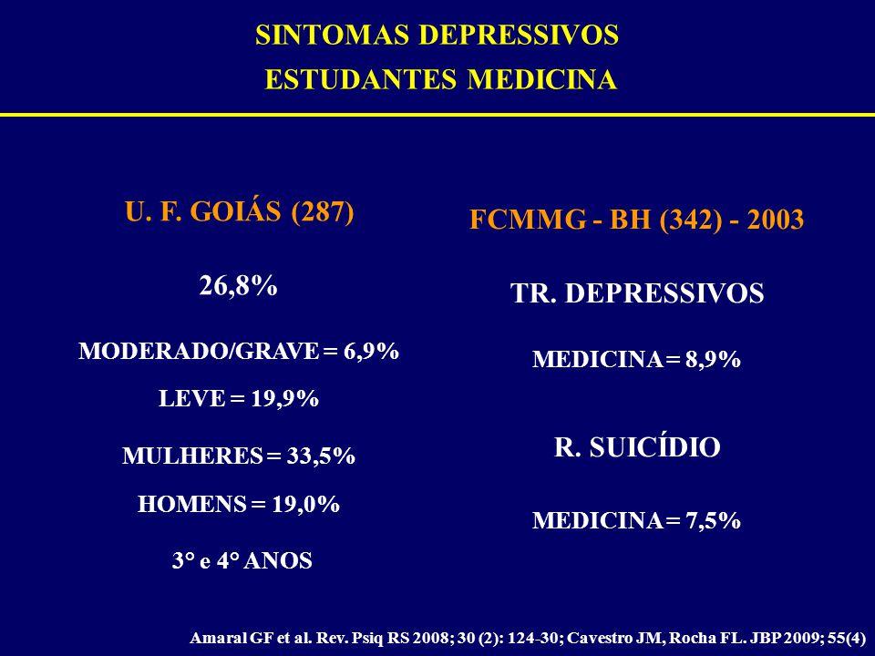 SINTOMAS DEPRESSIVOS ESTUDANTES MEDICINA