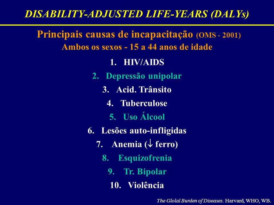 DISABILITY-ADJUSTED LIFE-YEARS (DALYs)