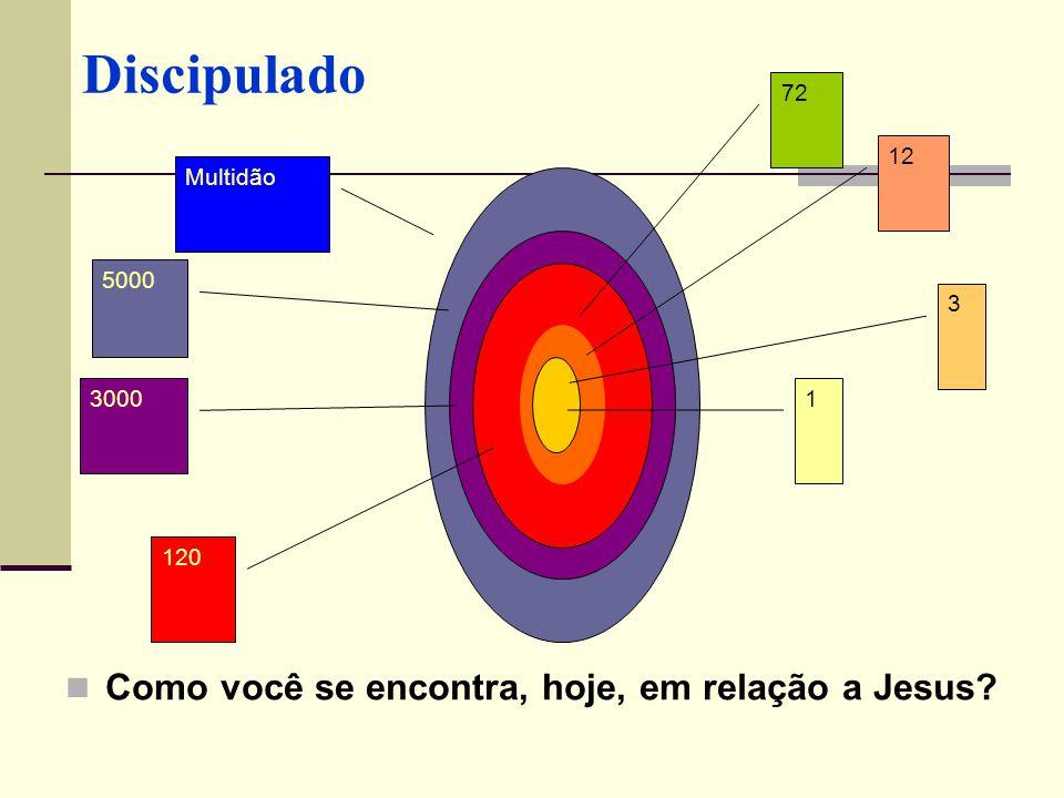 Discipulado Como você se encontra, hoje, em relação a Jesus 1 3 12 72