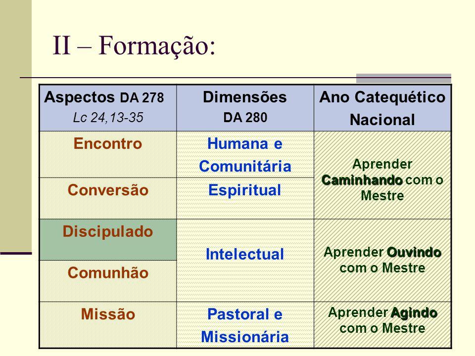 II – Formação: Aspectos DA 278 Dimensões Ano Catequético Nacional