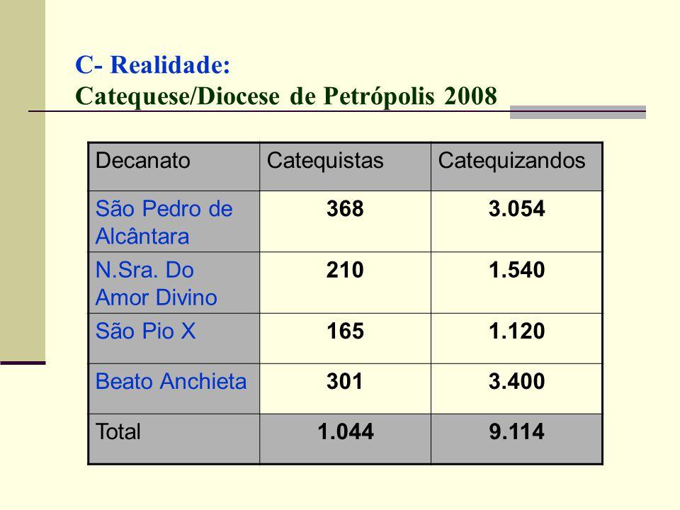 C- Realidade: Catequese/Diocese de Petrópolis 2008