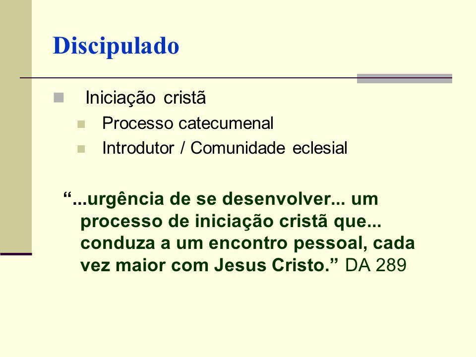 Discipulado Iniciação cristã