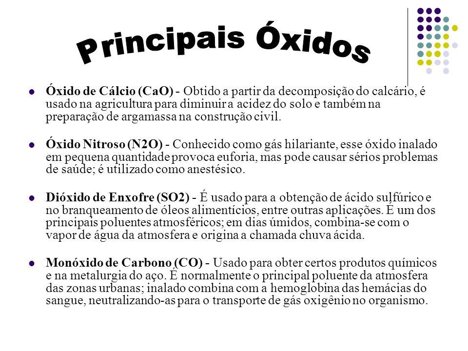 Principais Óxidos