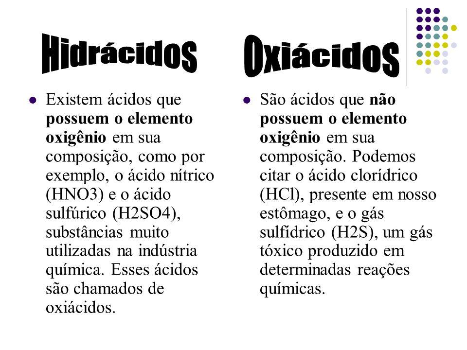 Hidrácidos Oxiácidos.