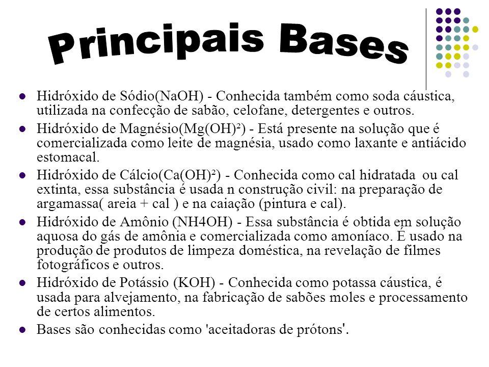 Principais Bases Hidróxido de Sódio(NaOH) - Conhecida também como soda cáustica, utilizada na confecção de sabão, celofane, detergentes e outros.