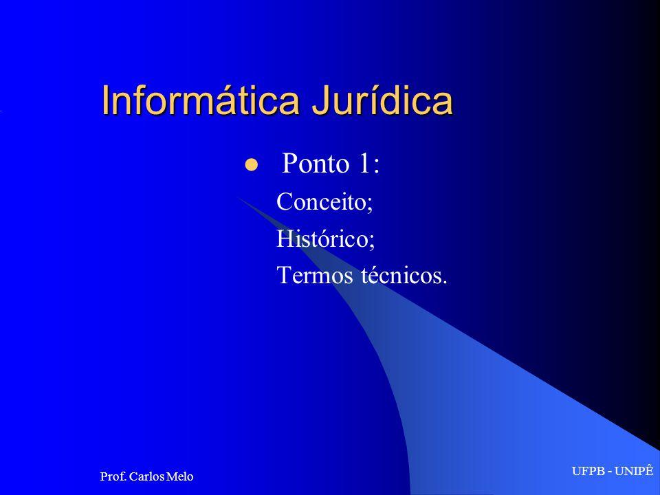 Ponto 1: Conceito; Histórico; Termos técnicos.
