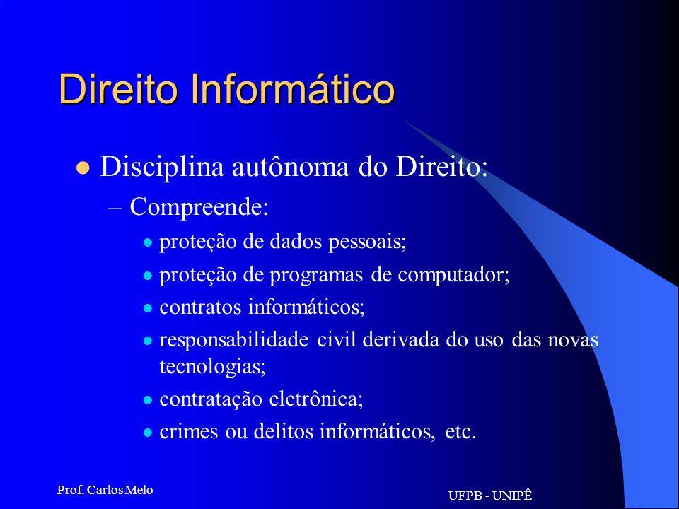 Direito Informático Disciplina autônoma do Direito: Compreende: