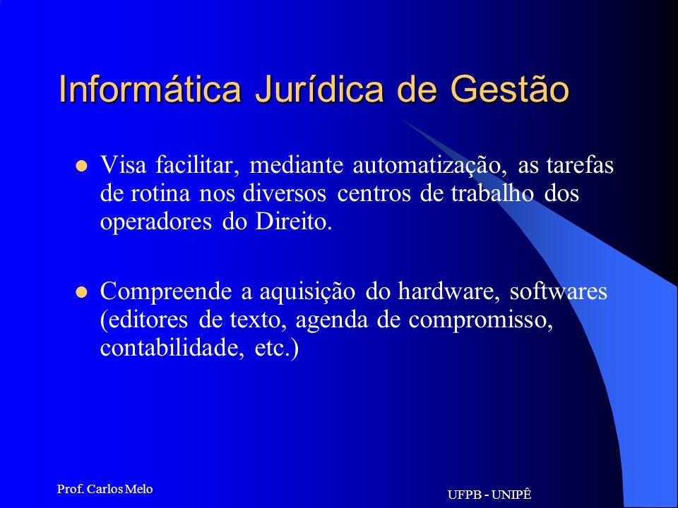 Informática Jurídica de Gestão