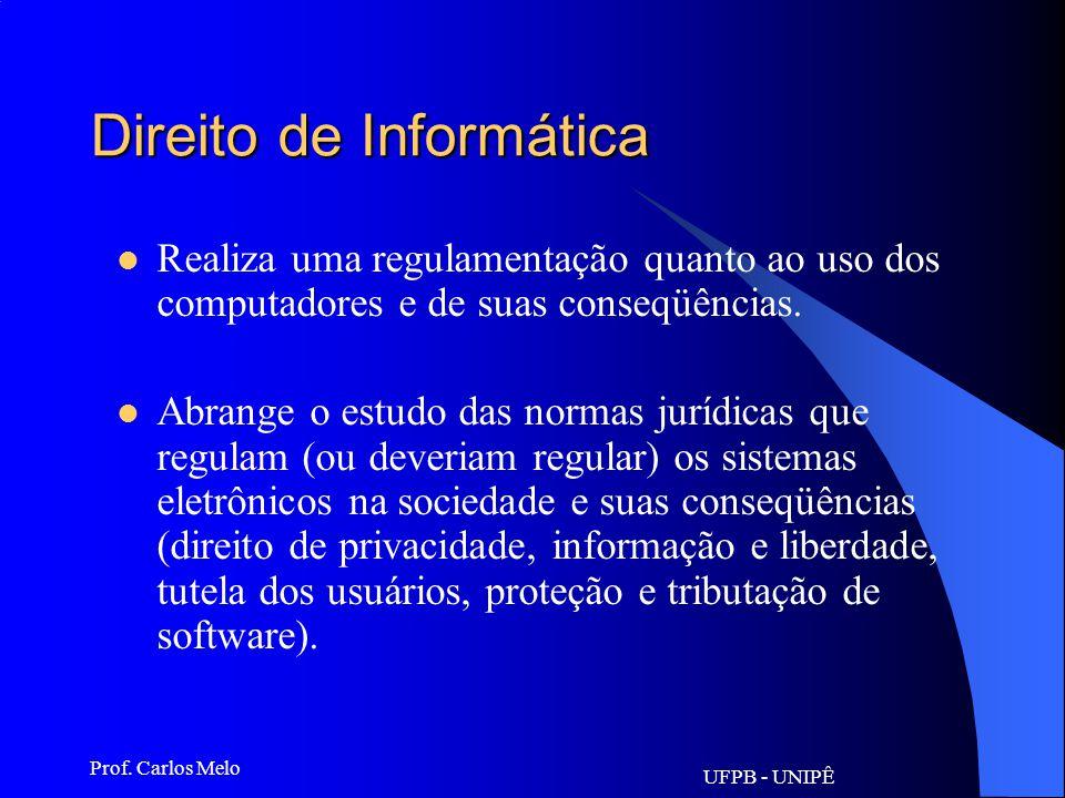 Direito de Informática