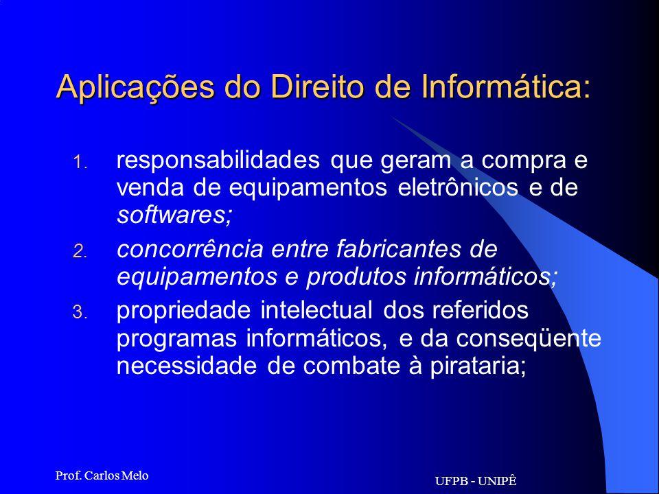 Aplicações do Direito de Informática: