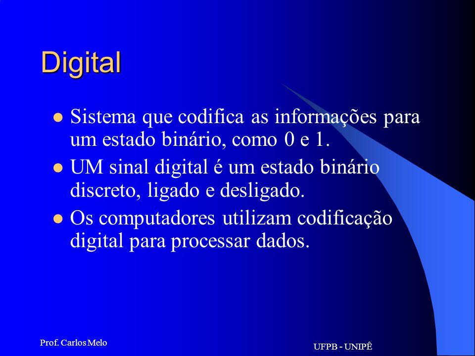 Digital Sistema que codifica as informações para um estado binário, como 0 e 1. UM sinal digital é um estado binário discreto, ligado e desligado.