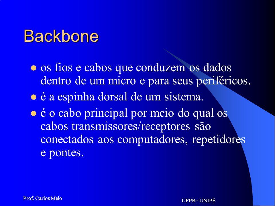Backbone os fios e cabos que conduzem os dados dentro de um micro e para seus periféricos. é a espinha dorsal de um sistema.