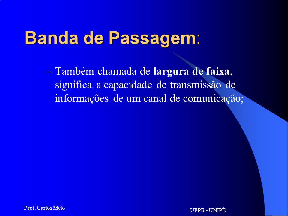 Banda de Passagem: Também chamada de largura de faixa, significa a capacidade de transmissão de informações de um canal de comunicação;