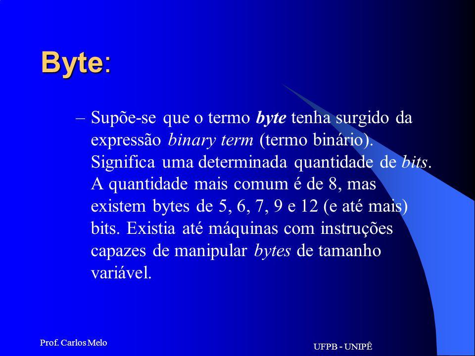 Byte: