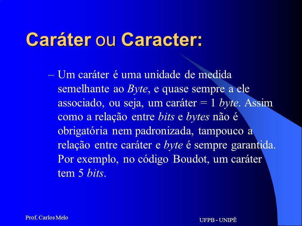 Caráter ou Caracter: