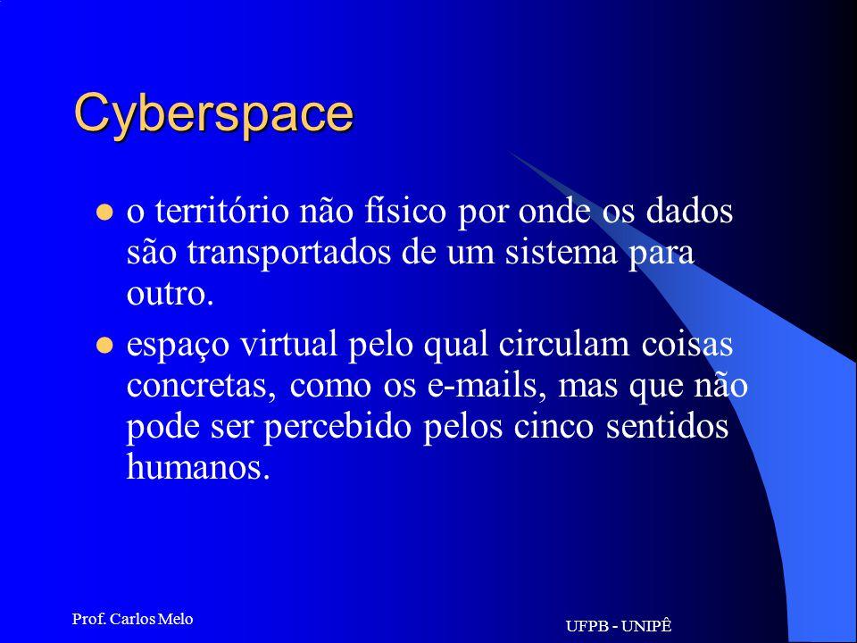 Cyberspace o território não físico por onde os dados são transportados de um sistema para outro.