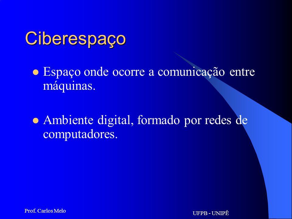 Ciberespaço Espaço onde ocorre a comunicação entre máquinas.