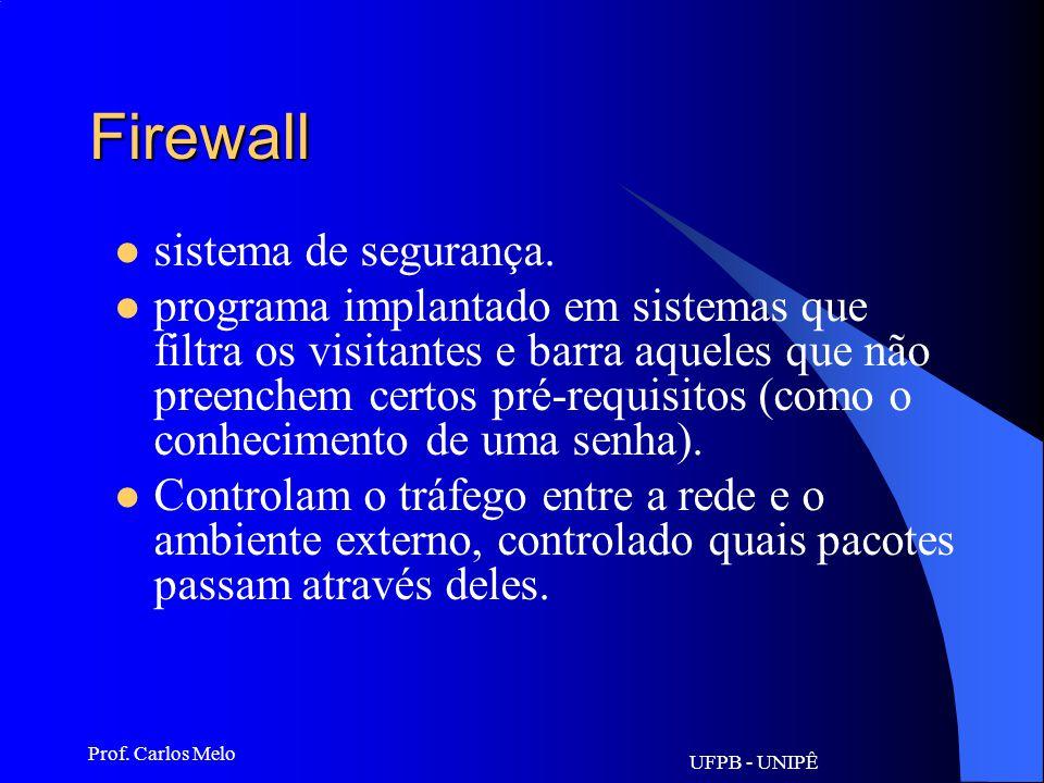 Firewall sistema de segurança.