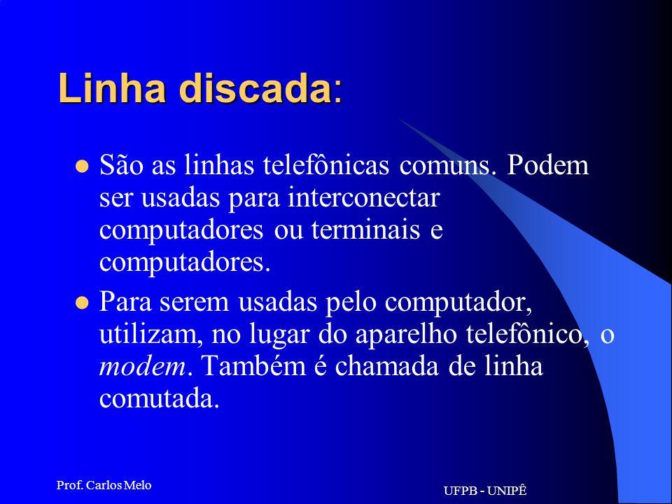 Linha discada: São as linhas telefônicas comuns. Podem ser usadas para interconectar computadores ou terminais e computadores.