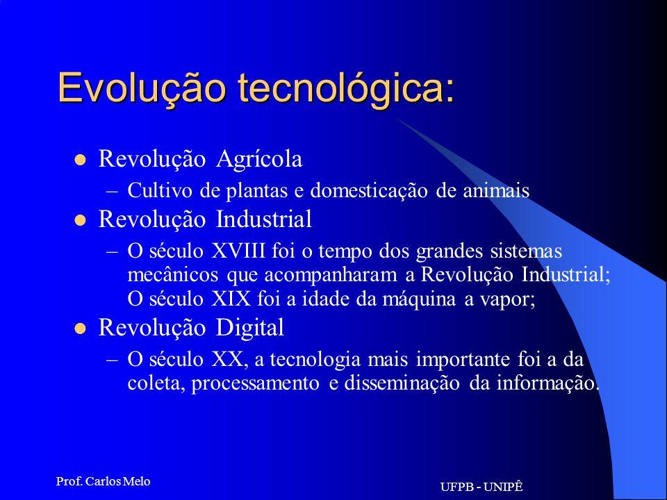 Evolução tecnológica: