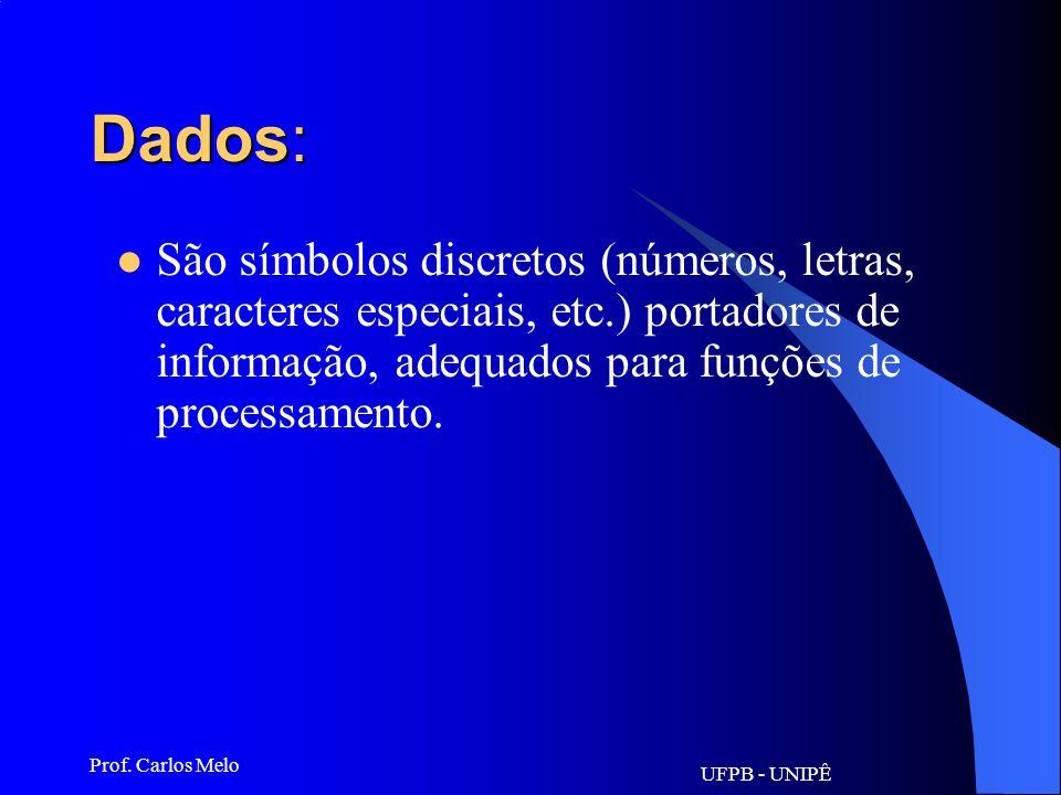 Dados: São símbolos discretos (números, letras, caracteres especiais, etc.) portadores de informação, adequados para funções de processamento.