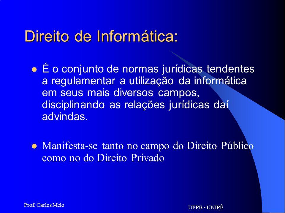 Direito de Informática: