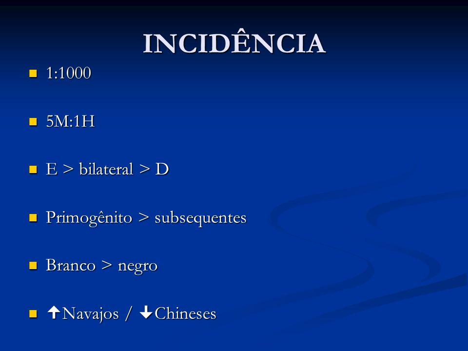 INCIDÊNCIA 1:1000 5M:1H E > bilateral > D