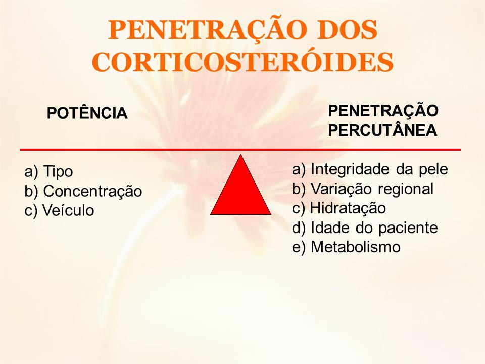 PENETRAÇÃO DOS CORTICOSTERÓIDES