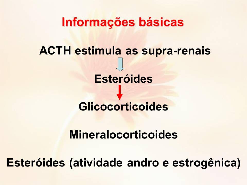 Informações básicas ACTH estimula as supra-renais Esteróides