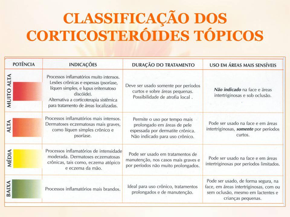CLASSIFICAÇÃO DOS CORTICOSTERÓIDES TÓPICOS