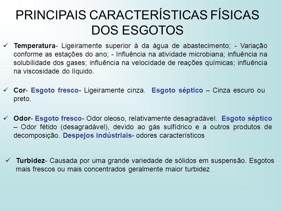 PRINCIPAIS CARACTERÍSTICAS FÍSICAS DOS ESGOTOS