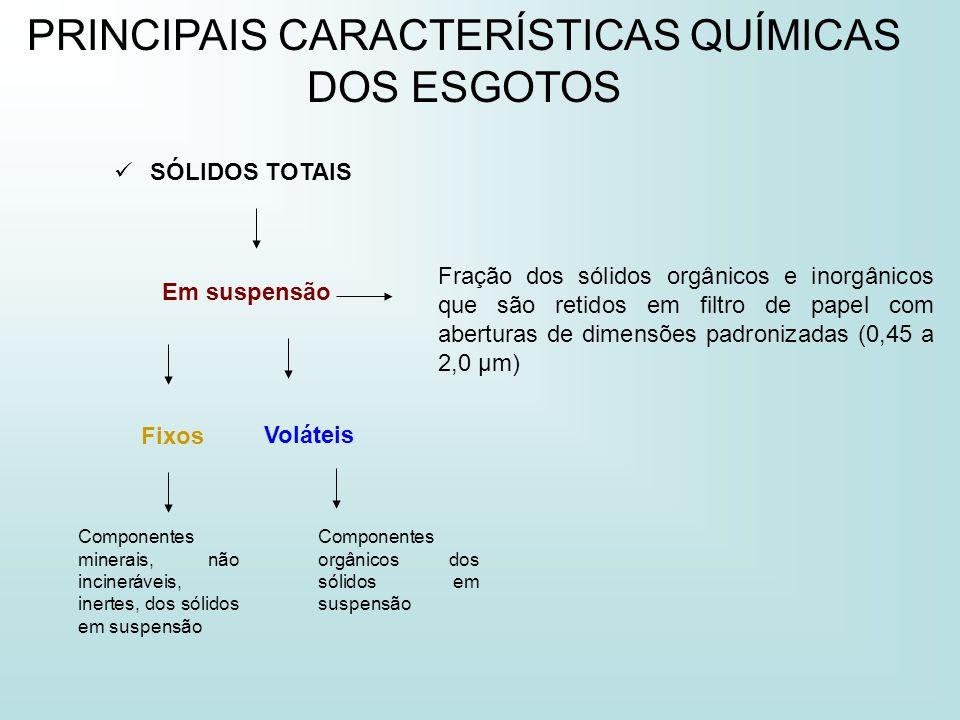 PRINCIPAIS CARACTERÍSTICAS QUÍMICAS DOS ESGOTOS