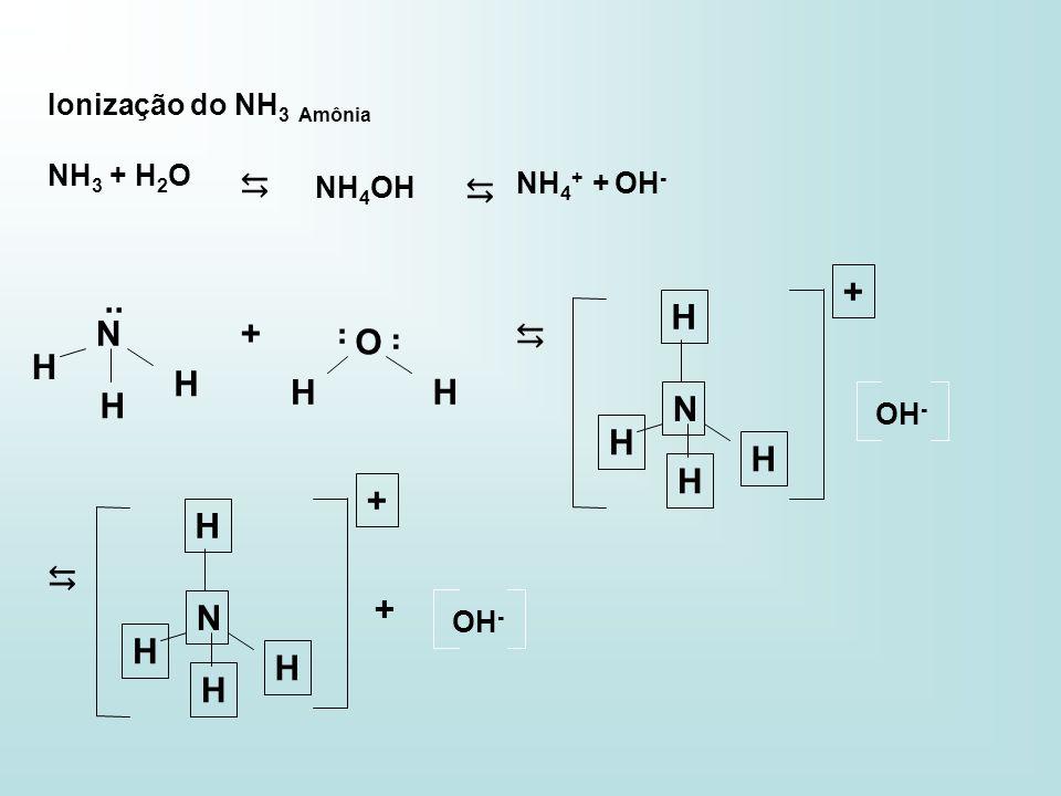 ⇆ ⇆ N H + N .. H + ⇆ O .. H N H + ⇆ + Ionização do NH3 Amônia