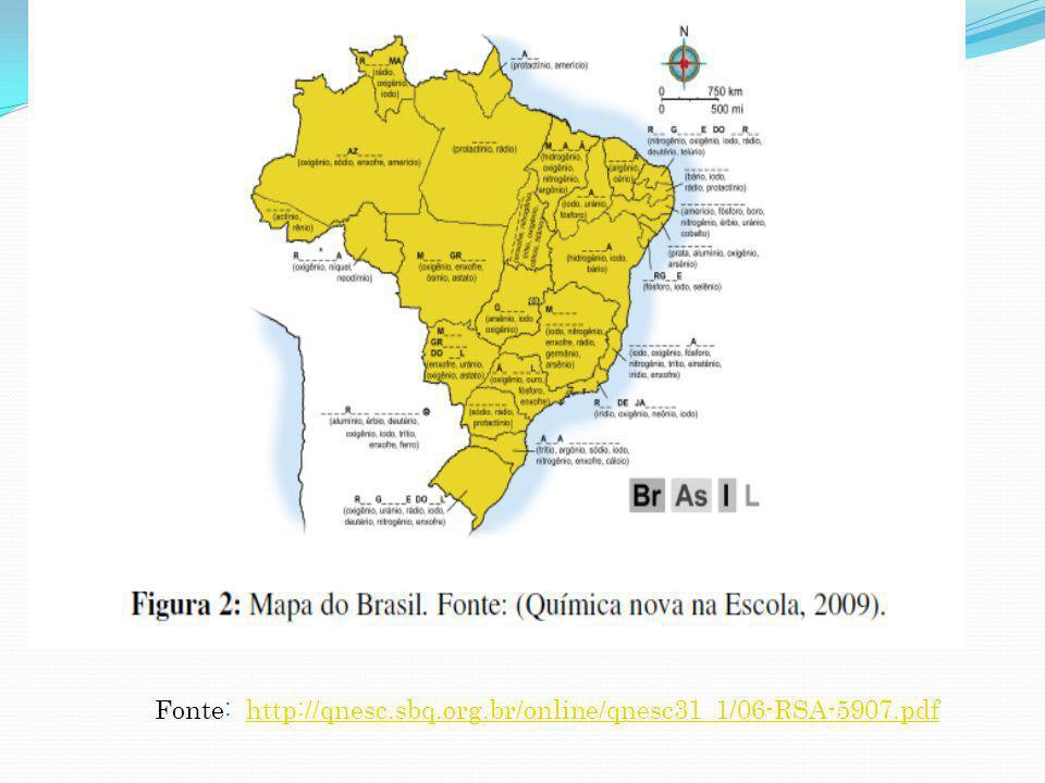 Fonte: http://qnesc.sbq.org.br/online/qnesc31_1/06-RSA-5907.pdf