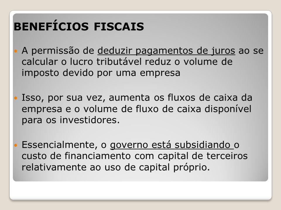 BENEFÍCIOS FISCAIS A permissão de deduzir pagamentos de juros ao se calcular o lucro tributável reduz o volume de imposto devido por uma empresa.