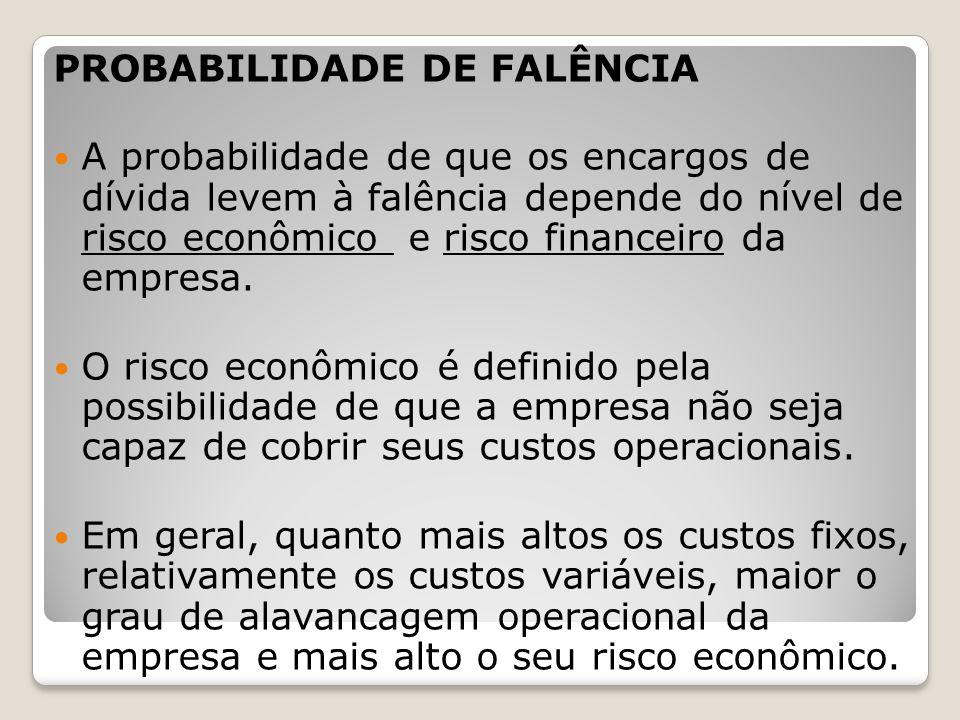 PROBABILIDADE DE FALÊNCIA