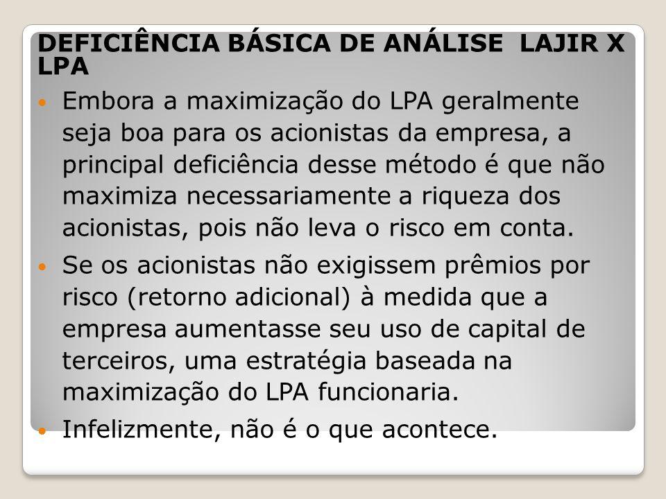DEFICIÊNCIA BÁSICA DE ANÁLISE LAJIR X LPA