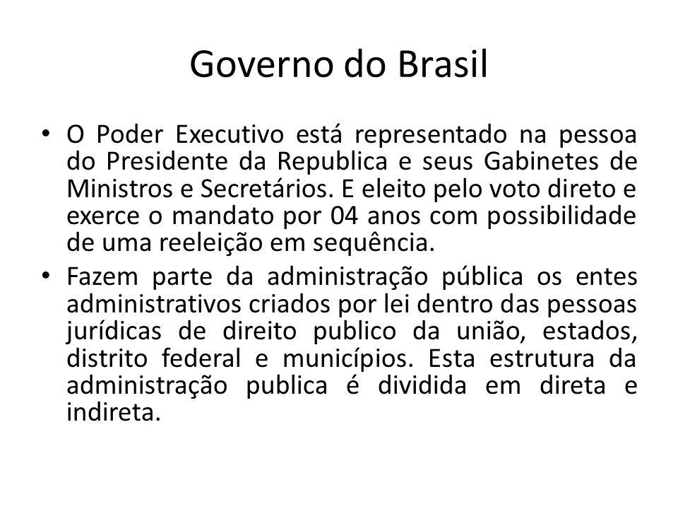 Governo do Brasil