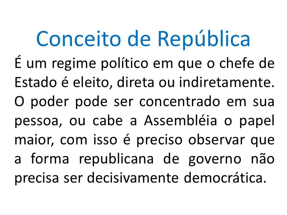 Conceito de República