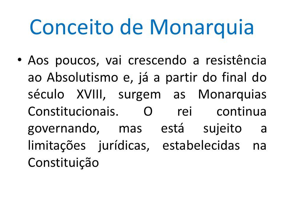 Conceito de Monarquia
