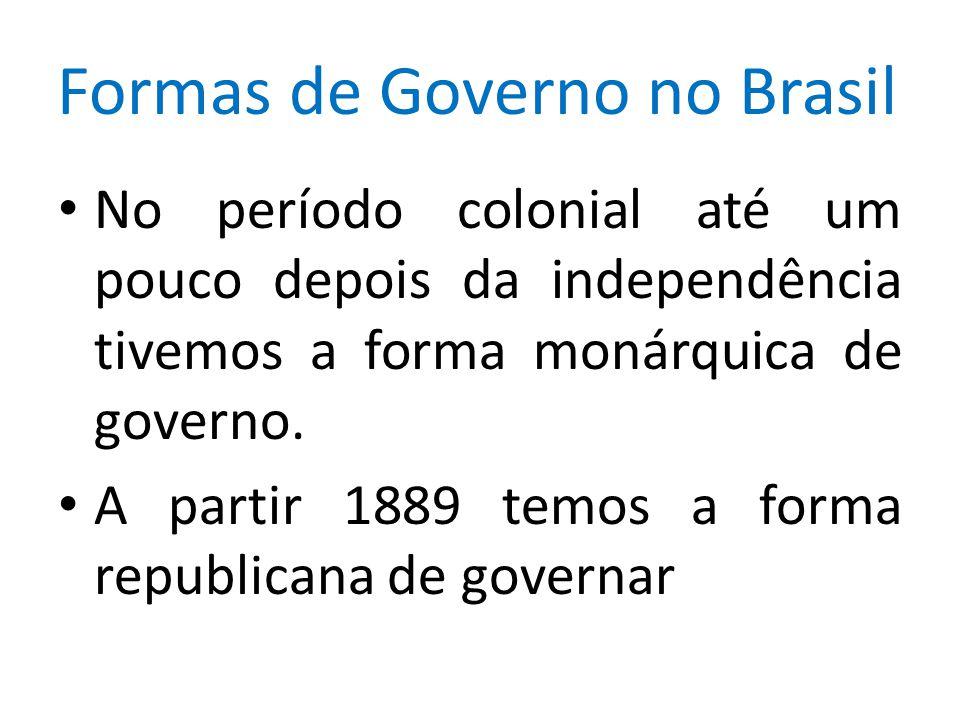Formas de Governo no Brasil