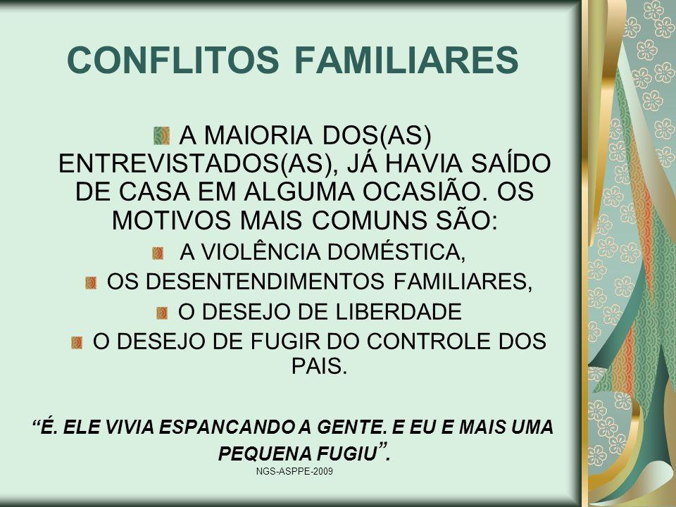 CONFLITOS FAMILIARES A MAIORIA DOS(AS) ENTREVISTADOS(AS), JÁ HAVIA SAÍDO DE CASA EM ALGUMA OCASIÃO. OS MOTIVOS MAIS COMUNS SÃO: