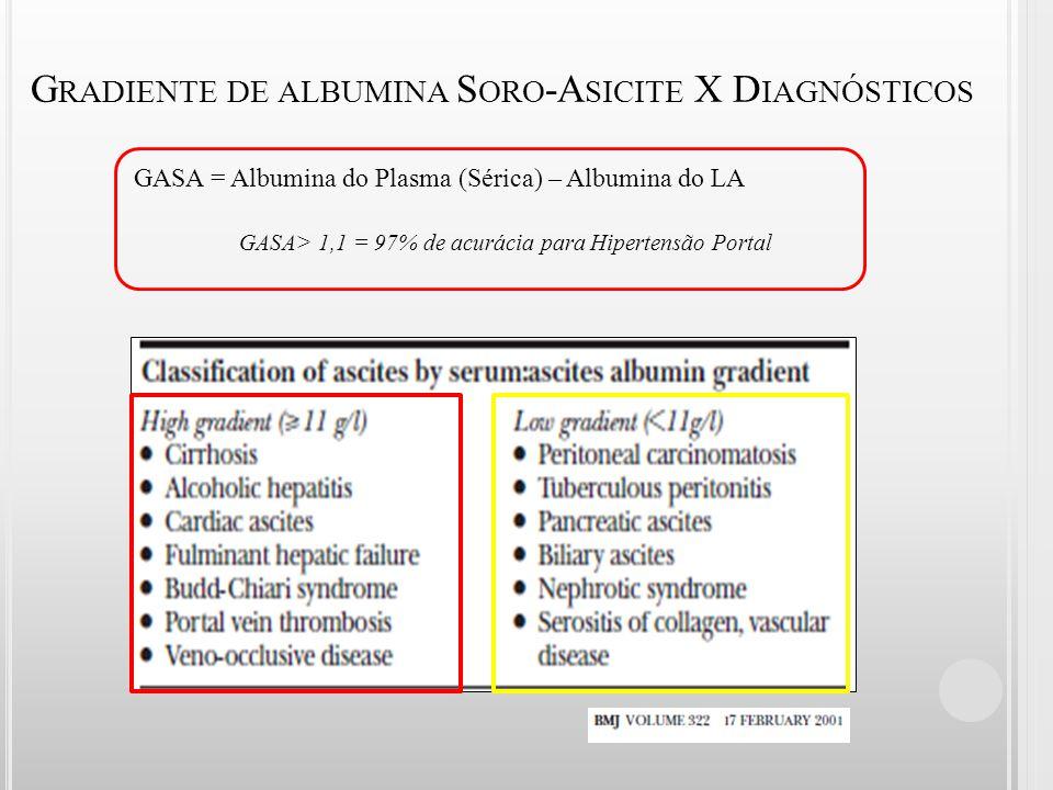 Gradiente de albumina Soro-Asicite X Diagnósticos