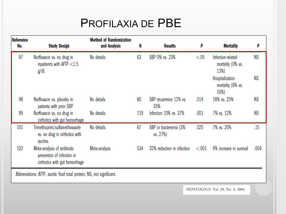 Profilaxia de PBE