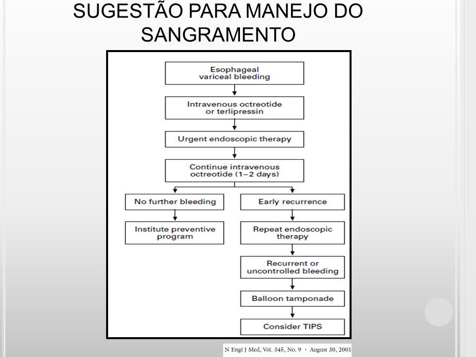SUGESTÃO PARA MANEJO DO SANGRAMENTO