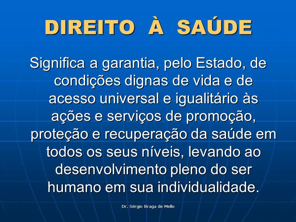 Dr. Sérgio Braga de Mello